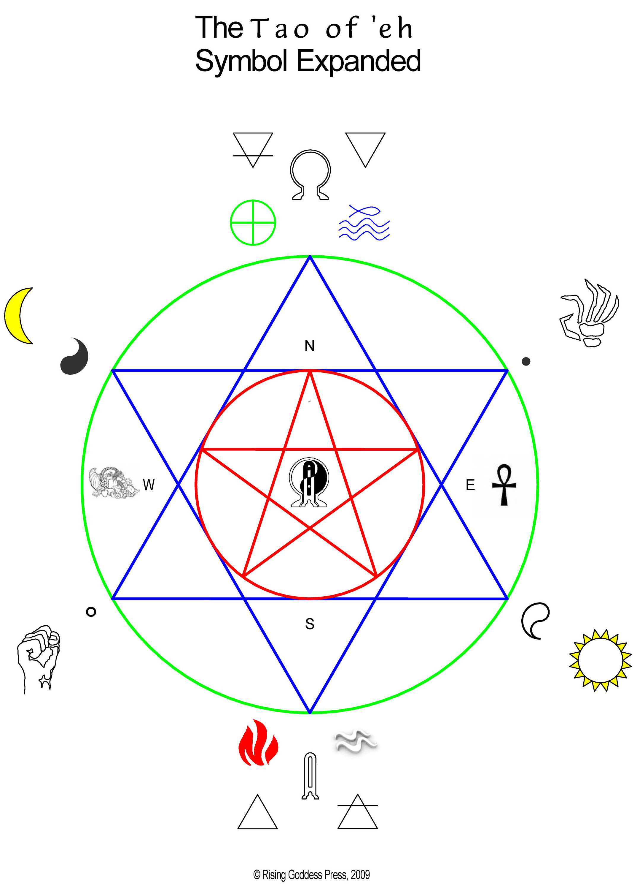 Tao Symbol Definition Expanded The Uniarchal Society Chronicling