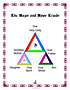 The Major and Minor Triads